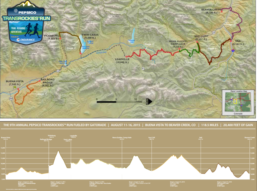 trans rockies 2015 all stages and elevation overview